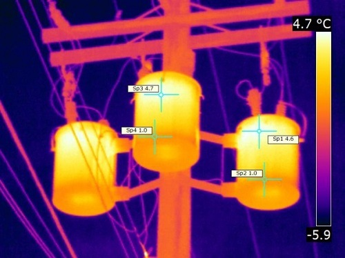 Detecting Electrical Hotspots with Thermal Camera