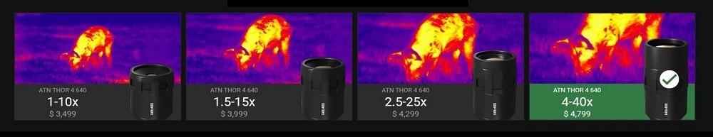 ATN ThOR 4 640 Lens Options